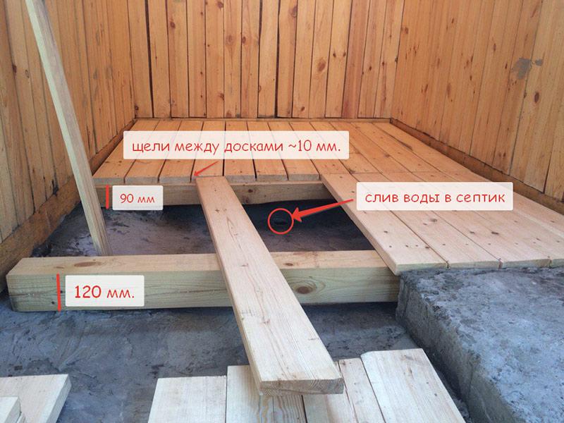 Как в бане сделать деревянный пол в