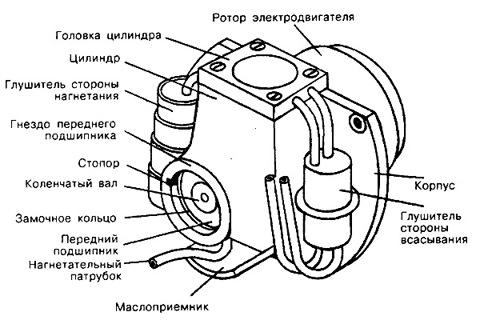 компрессор своими руками