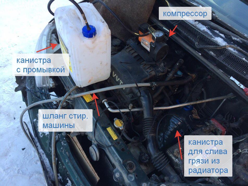 промываем систему охлаждения в автомобиле тойота своими руками