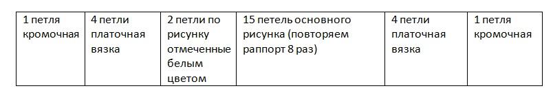 узор для палантина спицами схема +и описание